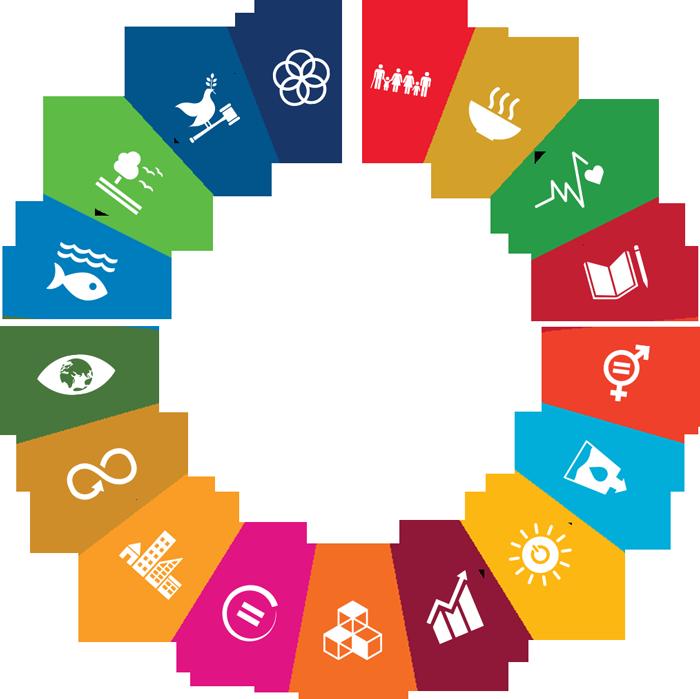 Fondation Lance d'Afrique Burundi, Fondation-LAB, social entrepreneurship, women's empowerment throughout Africa, Women Empowerment, Sustainable Development Goals